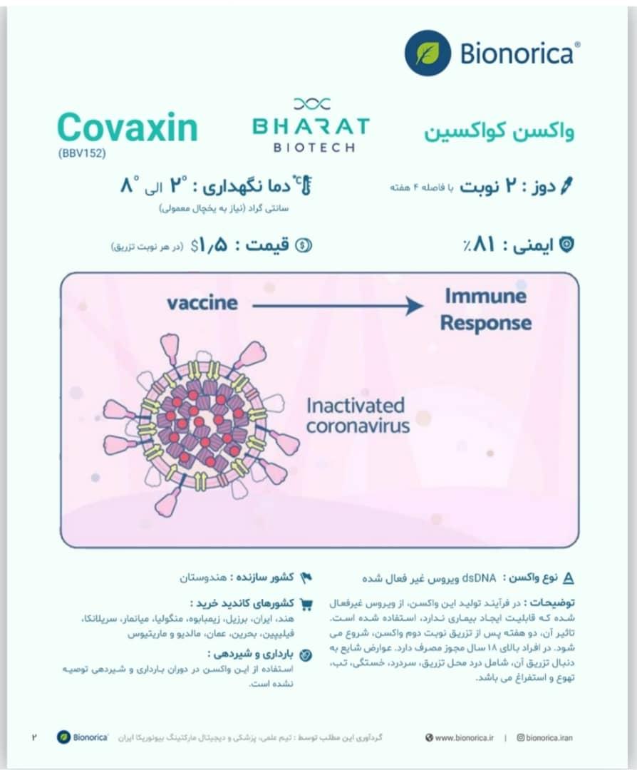 واکسن-کرونا-کوواکس